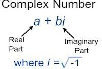 pengertian bilangan kompleks