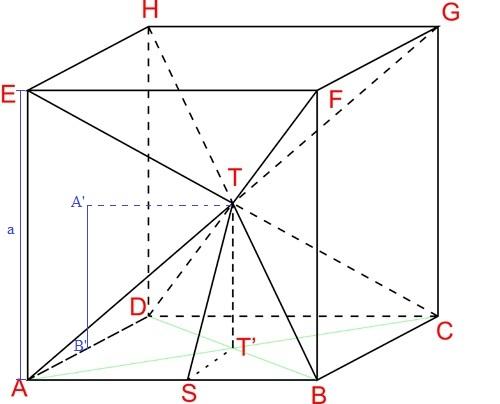 gambar hubungan kubus dan limas
