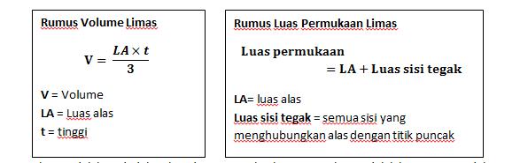 rumus Limas