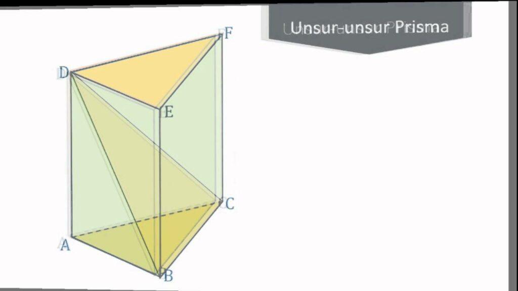pengertian soal volume prisma