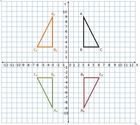 rumus transformasi geometri