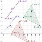 Pembahasan materi Transformasi geometri dan contoh soalnya