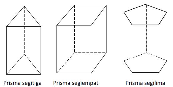 rumus volume prisma