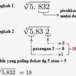 Pembahasan Rumus Akar Matematika beserta contohnya