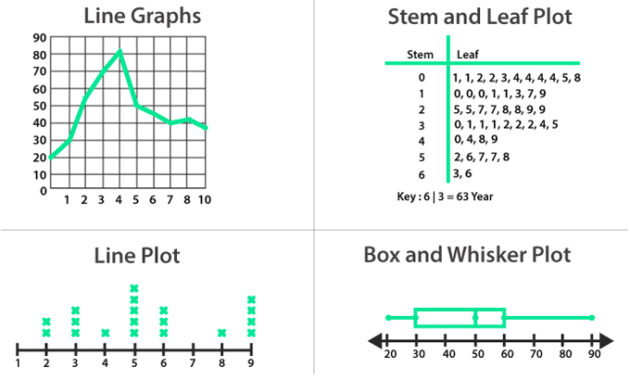 Penyajian Data dalam Diagram 2
